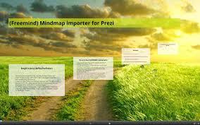 am i blue alice walker thesis unofficial mindmap importer prezi youtube