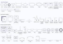 connector symbol wiring diagram components
