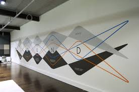 commercial wall graphics custom signage wall decals wallsthattalk