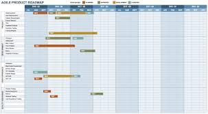 Free Powerpoint Timeline Template Free Product Roadmap Templates Smartsheet