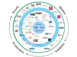 On The Map Interactively Putting Rotterdam On The Map As An Innovation Hub