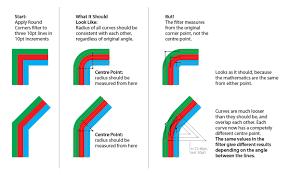 Map Radius Tool Tutorial Adobe Illustrator U0027s U0027round Corners U0027 Effect And Transit