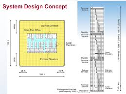 Twin Home Floor Plans 9 11 Research The Towers U0027 Design