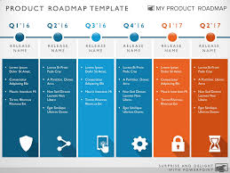 roadmap ppt template product roadmap powerpoint template flat