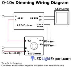 how to setup dimmable led high bay or led parking lot lights with