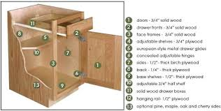 kitchen base cabinets base kitchen cabinets unfinished kitchen base cabinet features cheap