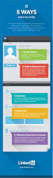 resume and linkedin profile writing take your linkedin profile to the next level with these 5 tips according to linkedin profiles with a photo receive 14 times the profile