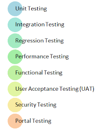 Uat Tester Resume Sample by Sap Testing Tutorial Create Your First Sap Test Case