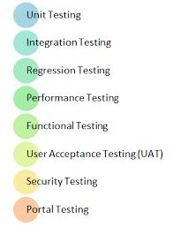 sap testing create your first sap test case