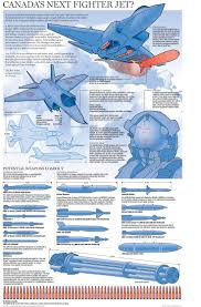 123 best airplanes images on pinterest military aircraft