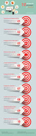 Website And Email For Small Business by Best 25 Web Seo Ideas On Pinterest Seo Sem Seo Online And Seo