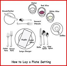 how do you set a table properly how to set a table