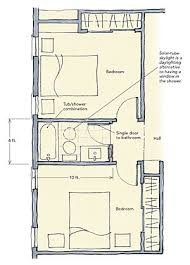 Double Bedroom Independent House Plans Bathroom Floor Plans With Dimensions Re Jack And Jill Bathroom