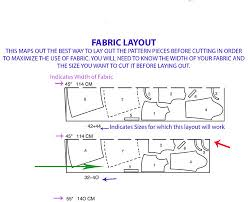 pattern layout on fabric fashion sewing patterns inspiration community and learning