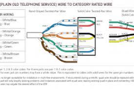cat5 telephone jack wiring diagram 4k wallpapers