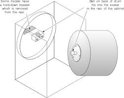 frigidaire dryer repairs dryer repair manual