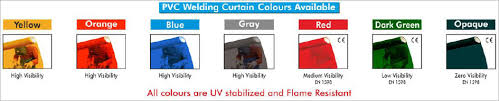 Cepro Welding Curtains Welding Curtains Welding Curtains Welding Curtain Bespoke