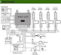 car alarm system wiring diagram efcaviation com