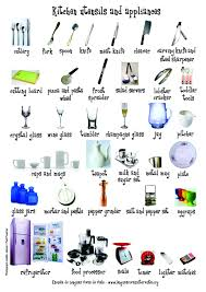 Kitchen Utensils Names by Kitchen Appliances List Rigoro Us