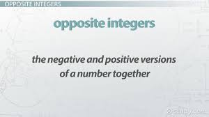 integer inequalities with absolute values video u0026 lesson