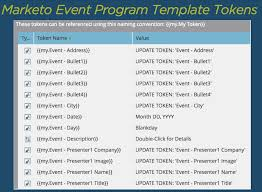 how to build your next marketo event template etumos