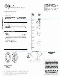 diamond clarity chart scale loose diamond marquise diamond blue diamond