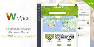 woffice intranet extranet wordpress theme by alkaweb themeforest