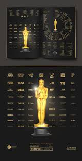 the 25 best academy award movies 2016 ideas on pinterest