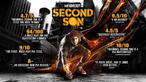 ps4 black friday online sales amazon amazon com infamous second son standard edition playstation 4