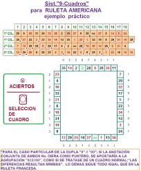 Ganar Ruleta Casino Sistemas Estrategias Y Trucos Para - nales www supertercio blogspot com ley del supertercio la ruleta