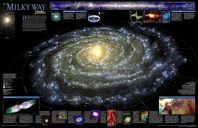 Solar System Map The