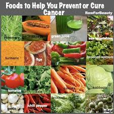 itp u2013 15 steps to help low blood platelets with food supplements
