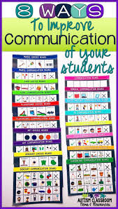 proloquo2go manual 521 best aac in the classroom images on pinterest autism