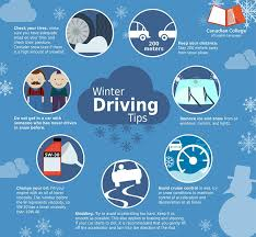tips for driving a new car 8 best winter driving tips images on winter driving
