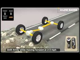 jeep wrangler 4 wheel drive system jeep wrangler rubicon 4x4 rock trac 4wd system explained