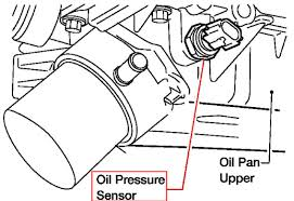 nissan armada oil filter armada oil pressure guage goes all of the way to high and stays there