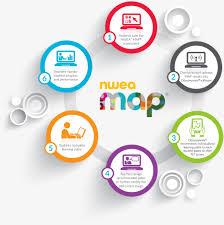 Map Nwea Test Partnerships Odysseyware
