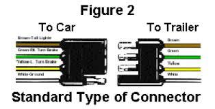 3 wire trailer wiring diagram wiring diagram and schematic design