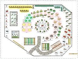Garden Layout Planner Vegetable Garden Layout Planner Software Garden City Hospital