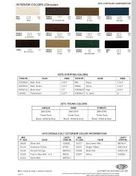 dupont imron paint color chart 100 images architectural
