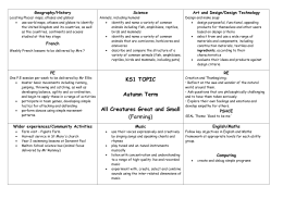 vertebrate worksheet