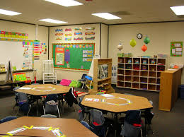 best classroom decorating themes