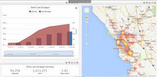 Mongodb Map Reduce Mongodb Data Discovery U0026 Visualization With Cloud9 Charts