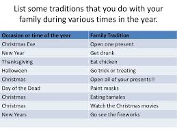 eld family traditions 1 student objective students will be able