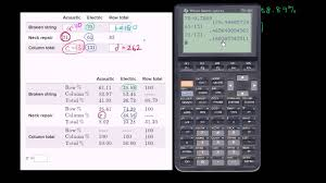 Two Way Frequency Tables Common Core Algebra I Unit 10 Lesson 5 Two Way Frequency Tables
