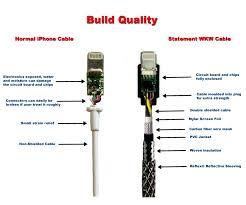 internet u0027s best secrets statement high quality lightning cable
