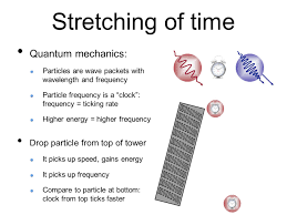 stationary elevator with gravity ball is accelerated down ppt