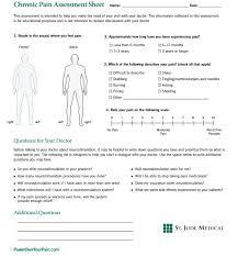 chronic pain assessment template medtalk