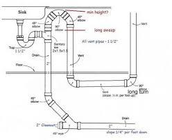 standard sink drain size 20 kitchen sink drain size standard bathroom pipe regarding plans 13