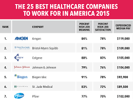 toyota company in usa best us healthcare companies to work for business insider